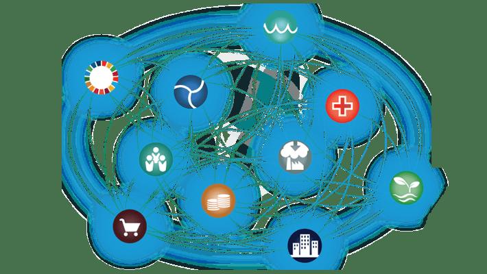 Holistic-View-Supply Chain holistic view